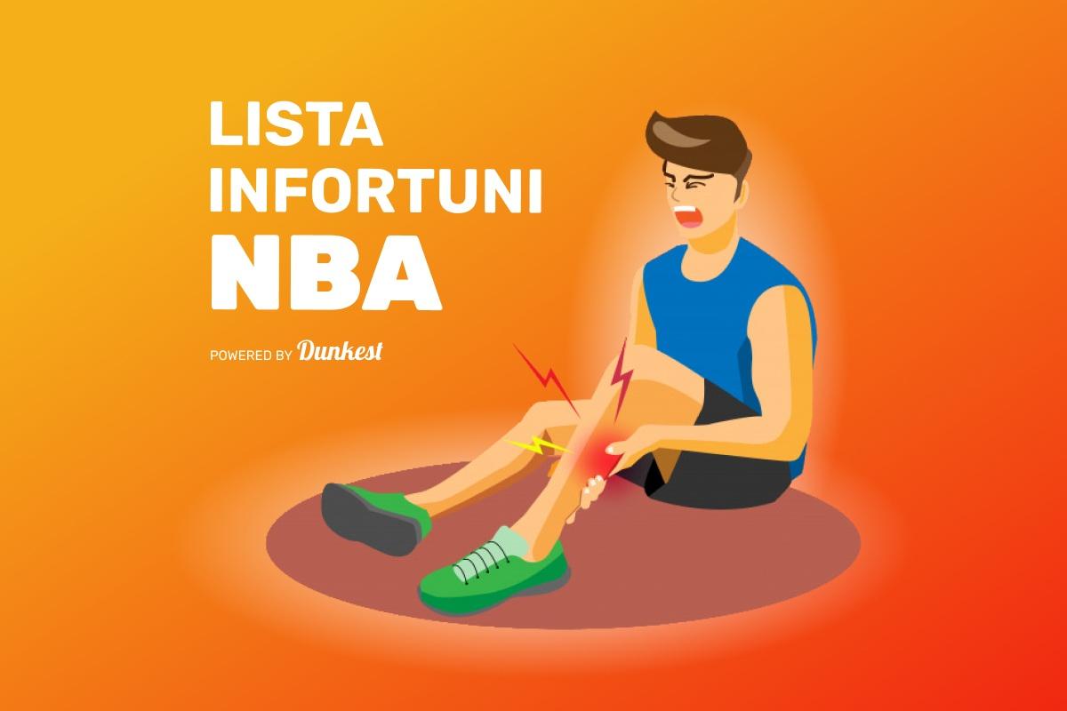 Lista infortunati NBA