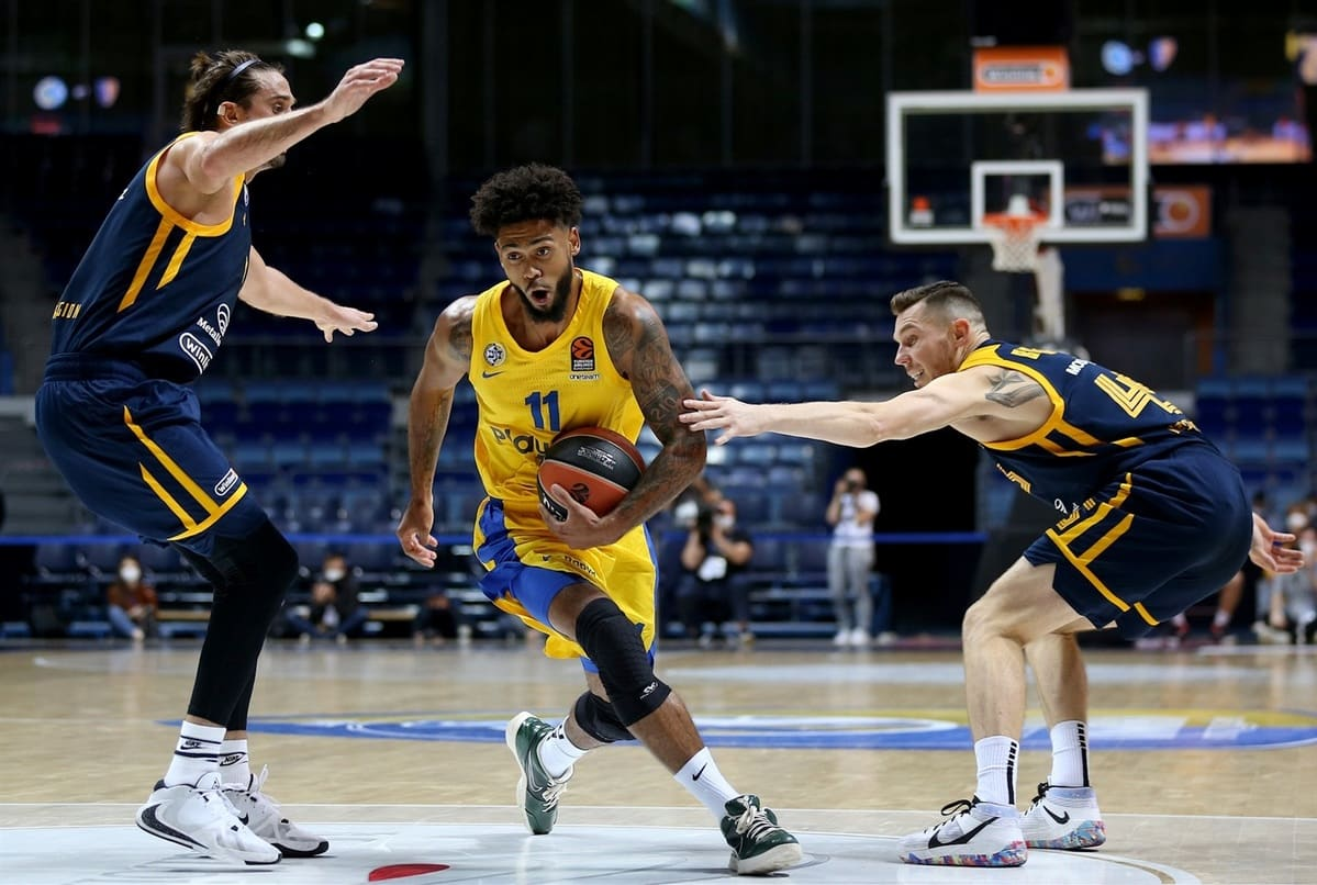 Maccabi Tel Aviv-Khimki
