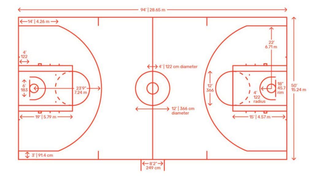 misure campo basket NBA