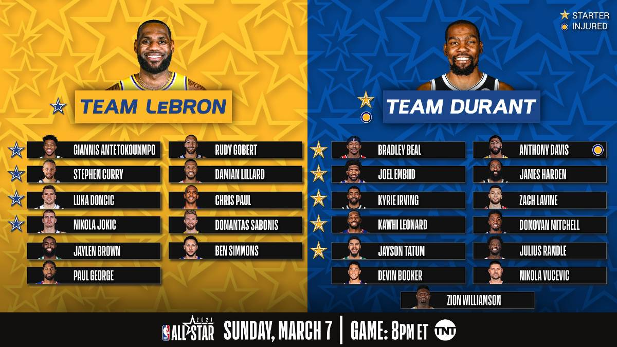 NBA ALL Star Game – Scelti i Team LeBron e Team Durant